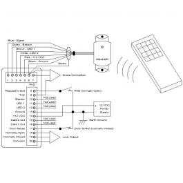 Keri Systems HPP-22 Hand Held Programmer