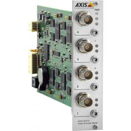 Q7414, Axis Encoders