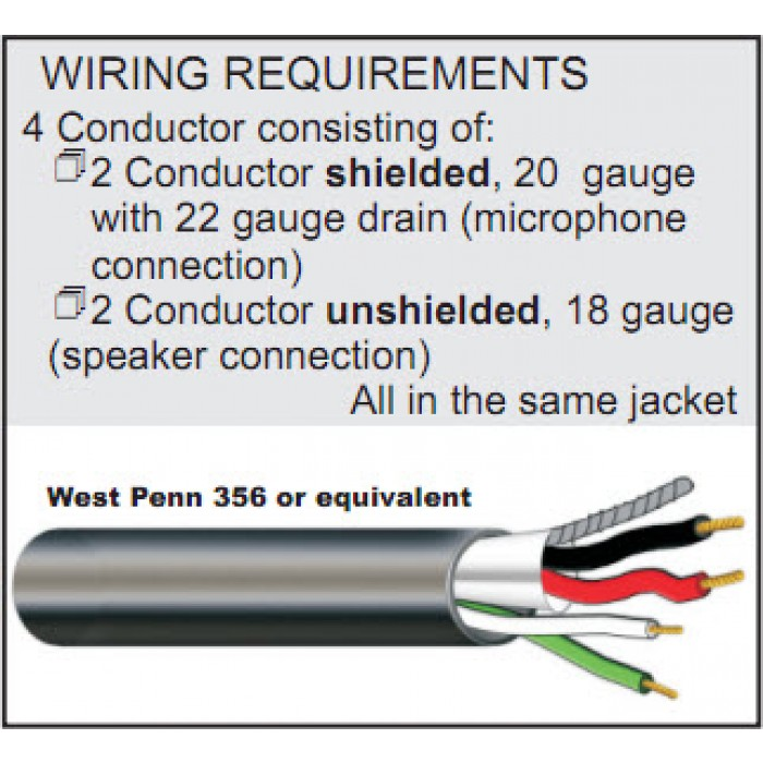 Required Wiring