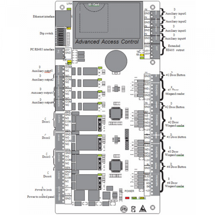 ZKAccess US-C3-400 Control Panel - Schematic