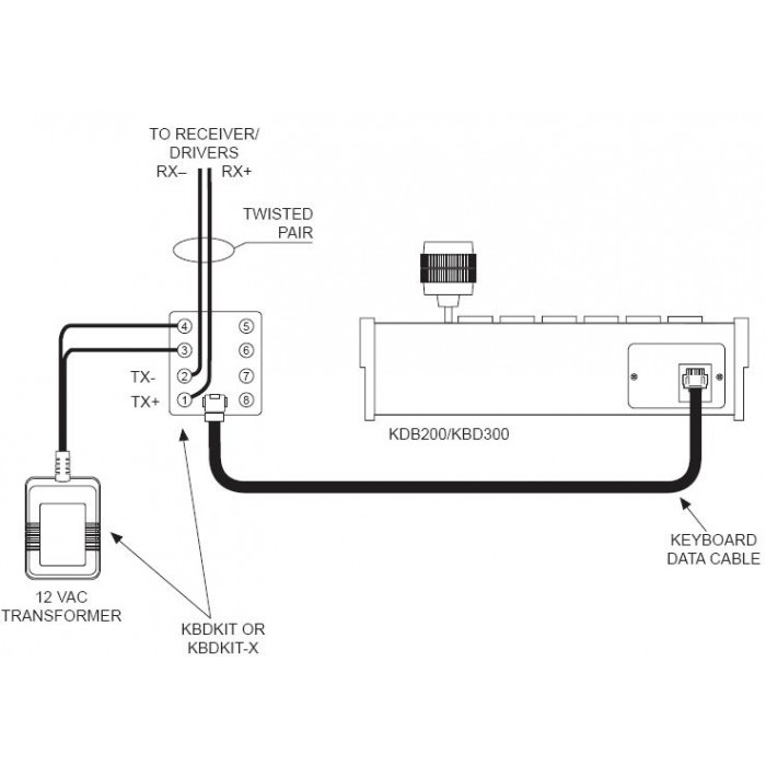 pelco rs485 ptz wiring diagram