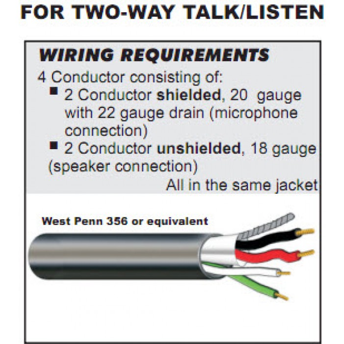Wiring Requirements